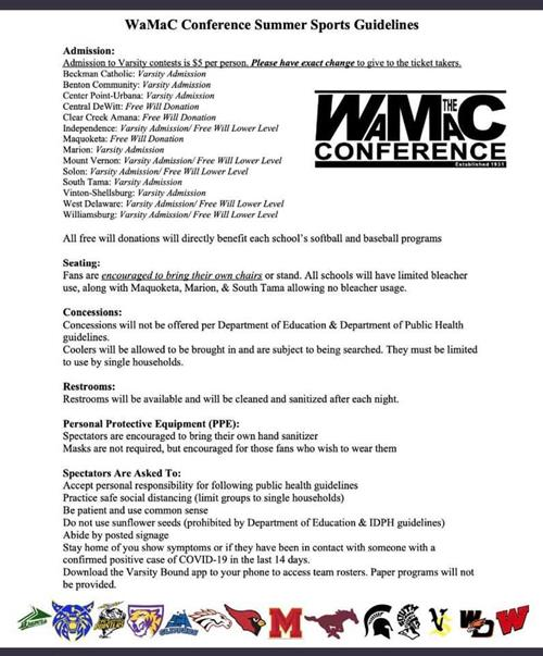 WaMaC Conf guidelines