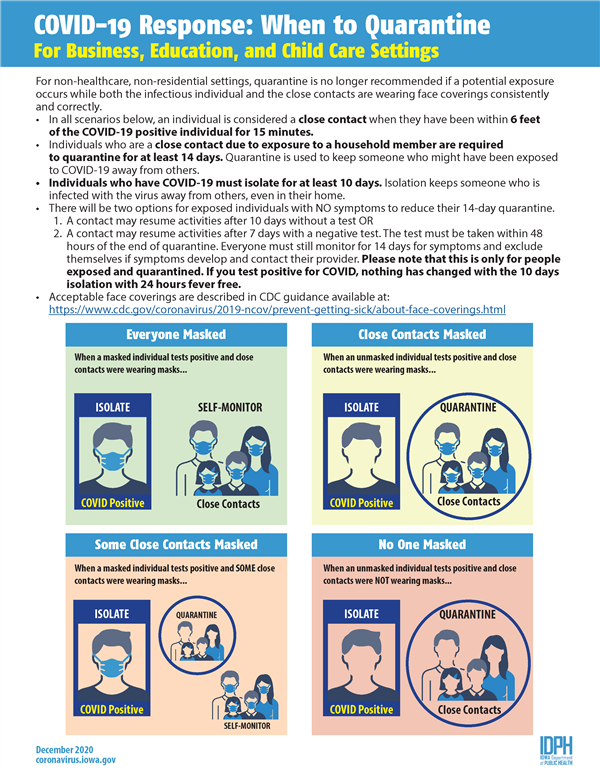 IDPH Mask Guidelines graphic