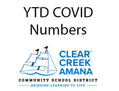 COVID numbers graphic